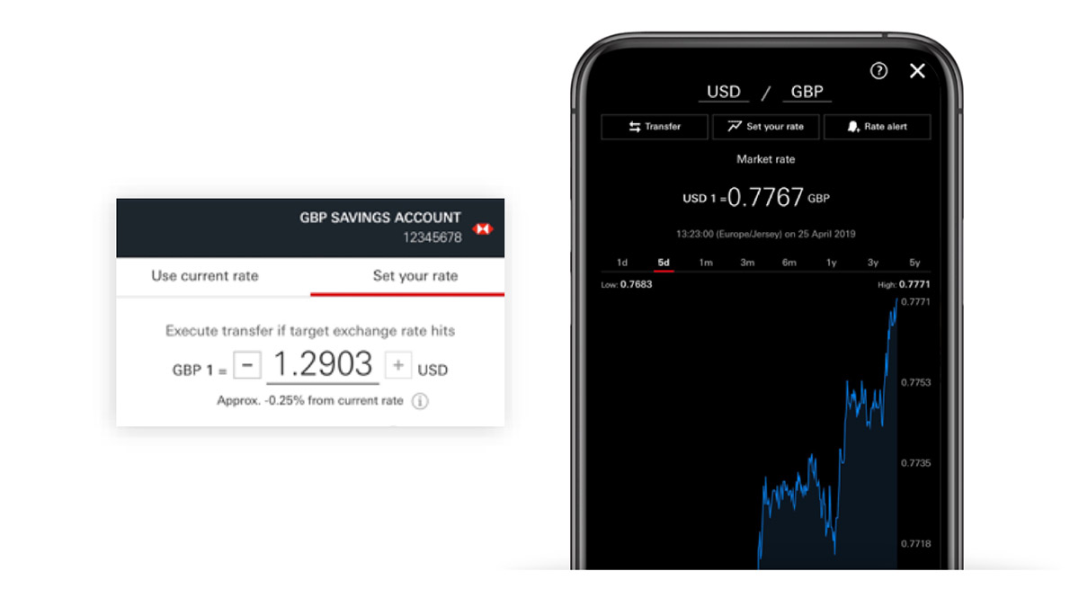 foreign exchange app on mobile banking screen; HSBC International Services international banking page